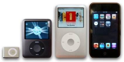 Apple iPod line-up