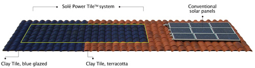 Sole Power Roof Tiles, SRS Energy