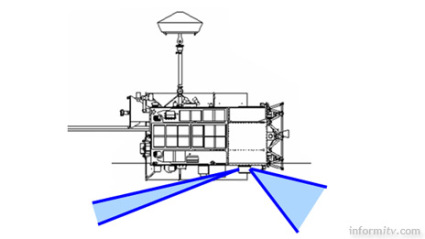 Japan's Kaguya lunar orbiter showing fields of wide- and narrow-angle cameras