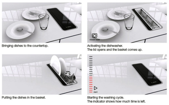 Smart Dishwasher: by Robert Lange in collaboration with Bosch