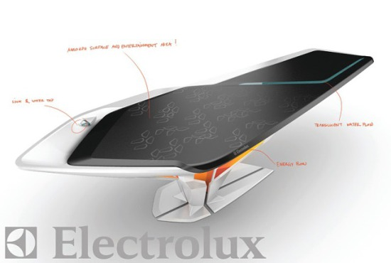 Electrolux Heart of the Home