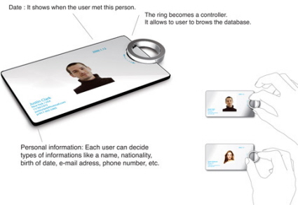 "Digital business card syncs with the ""smart"" ring"