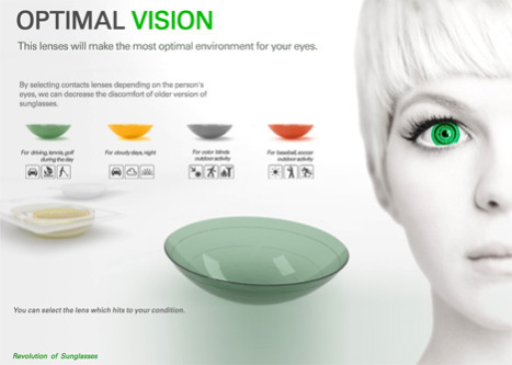 Optimal Vision Contact Lenses