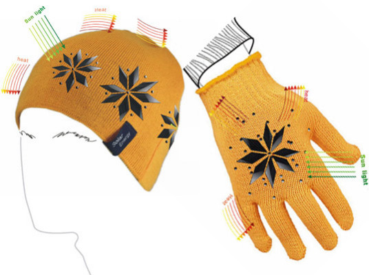 Endless Warm Solar Winter Accessories